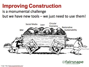 Improving construction: we need to swap out the inefficient square wheels of yesterday for todays round wheel thinking.