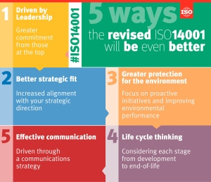 ISO-14001-–-5-ways-the-revised-ISO-14001-is-even-better-EN