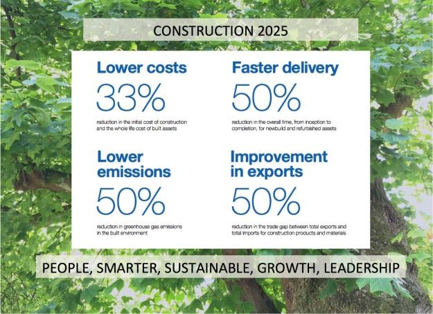 construction-2025-headlines