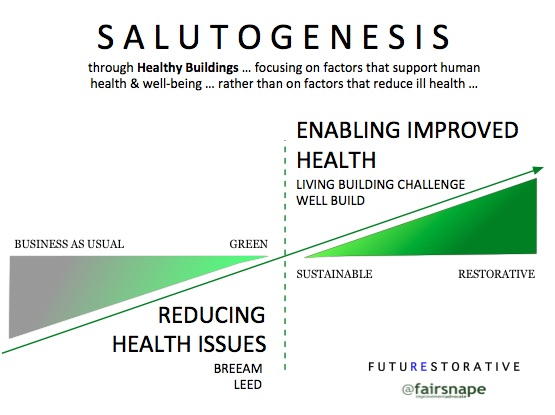 salutogenesis-slide